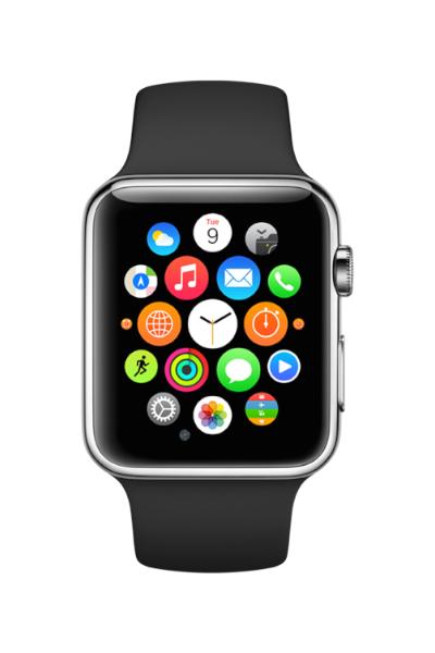 watch type